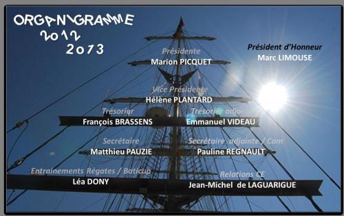 organigramme 2013.jpg