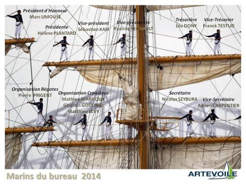 ARTEVOILE organigramme 2014.JPG